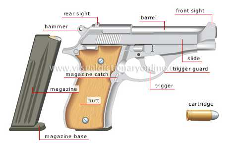 Introduction To Handguns For Self Defense